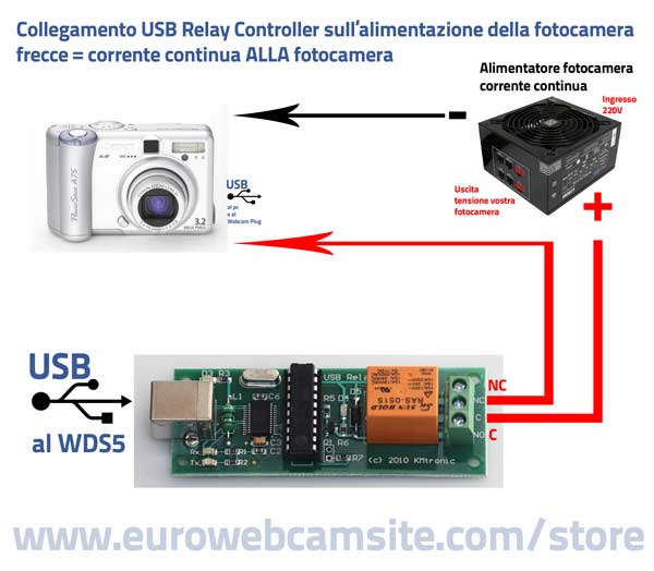 controller kmtronic WDS5